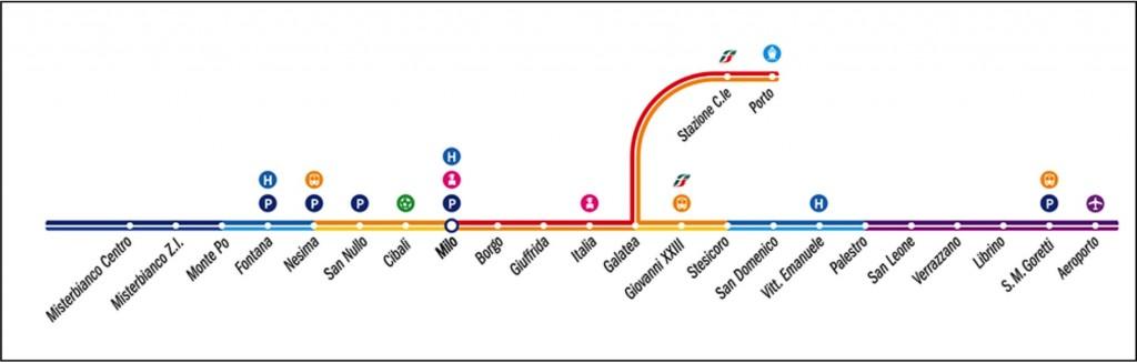 linea metropolitana catania