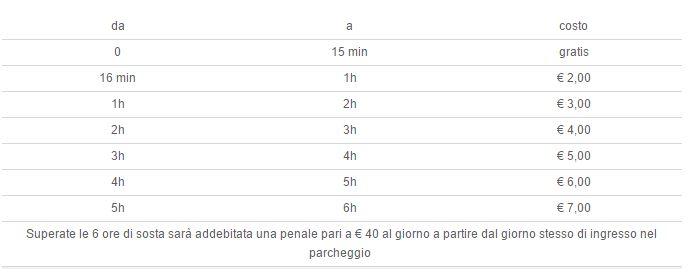 Tariffe parcheggio P2 aeroporto Fontanarossa