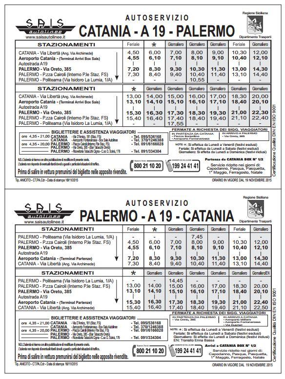 Collegamento Catania Palermo via A19