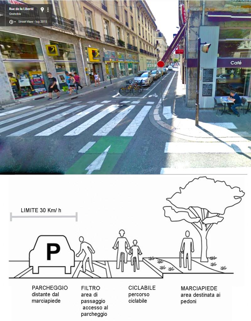 Modello percorso ciclabile Grenoble
