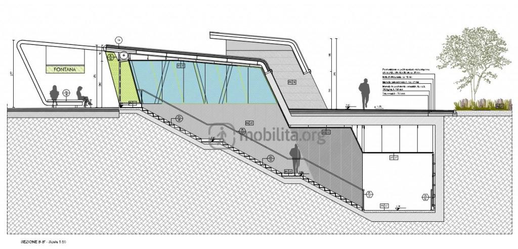 Sezione di un accesso della stazione Fontana