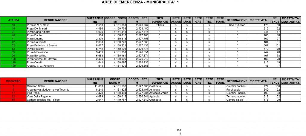 aree_emergenza_piano_2012- municipalità 1-1
