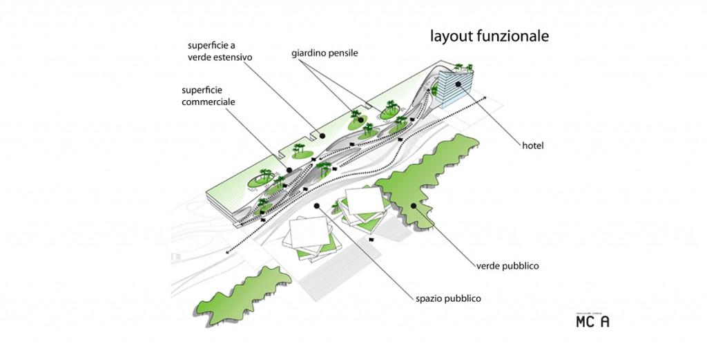 San-Berillo_layout-funzionale