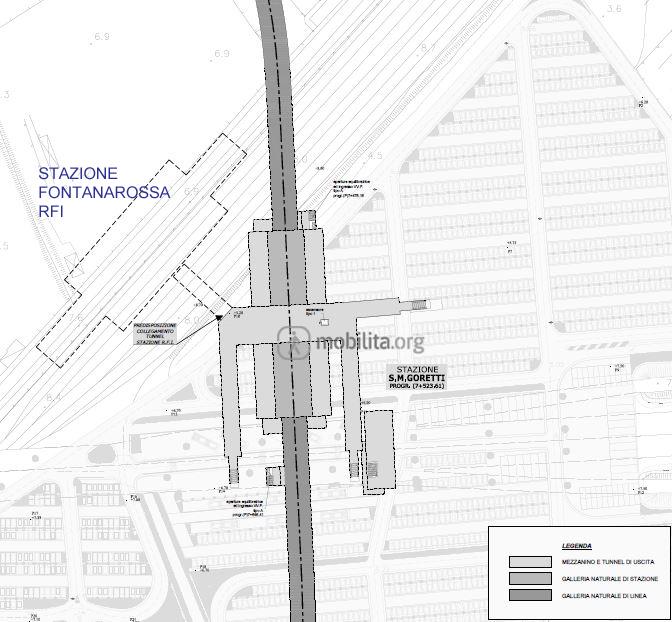 Progetto della nuova stazione di Fontanarossa in collegamento con la stazione della metropolitana
